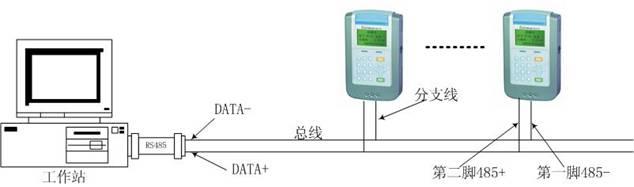 rs-485网络接线方法